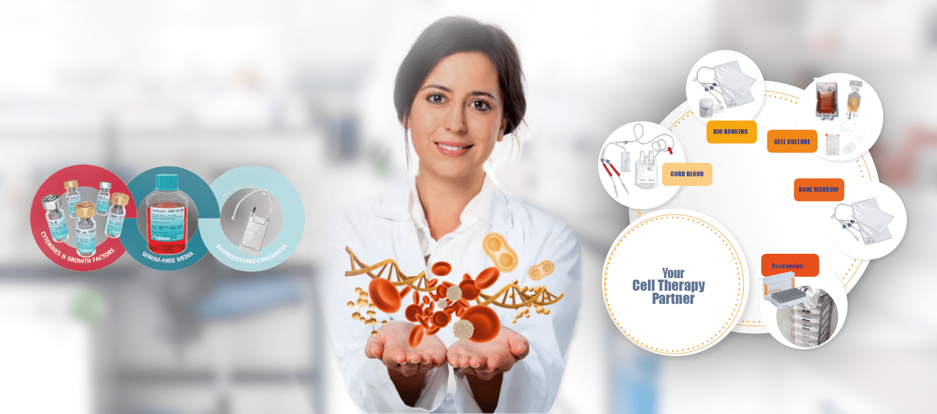 Hücre Çalışmaları için Çözümler - Laboratuvar Malzemeleri ve Cihazları, İstanbul ve Ankara